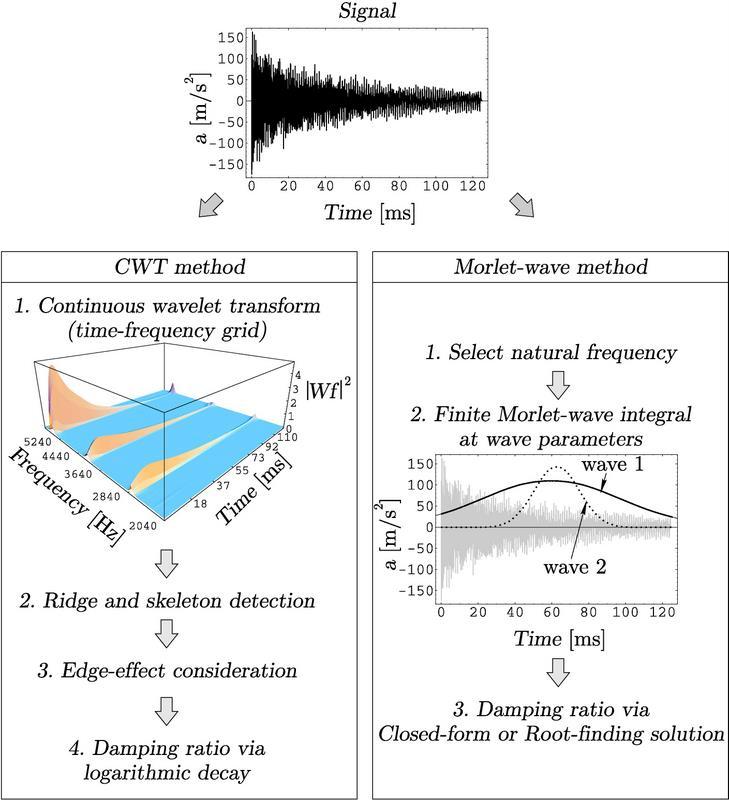 si chemical data pdf download